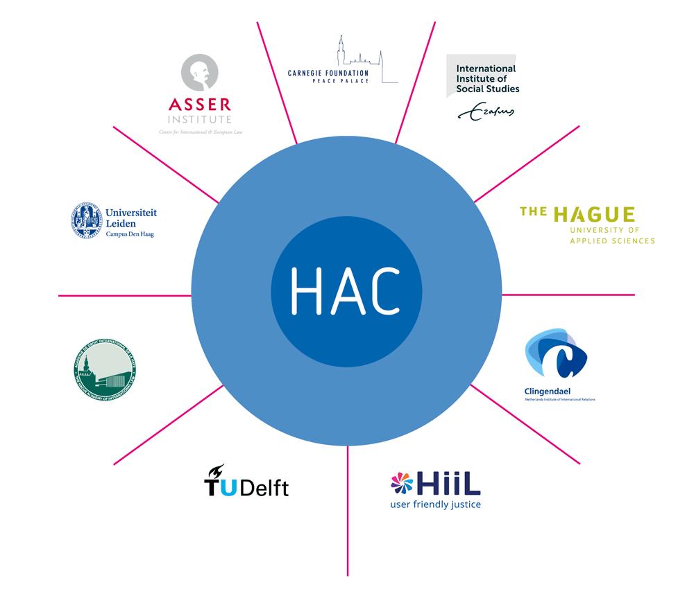 The Hague Academic Coalition (HAC) - The Hague Academic